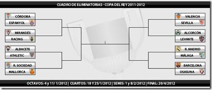 Cuadro Copa del Rey