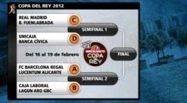 Fixture Copa del Rey de baloncesto 2012