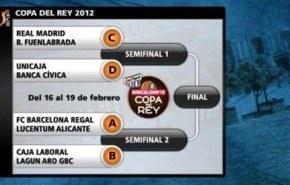 Calendario Copa del Rey 2011/2012