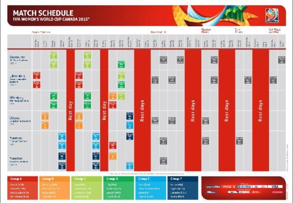 copa-mundial-femenina-2015-calendario-de-partidos