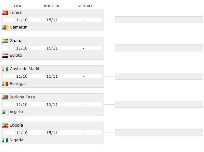 equipos-clasificados-para-el-mundial-2014-selecciones-africa