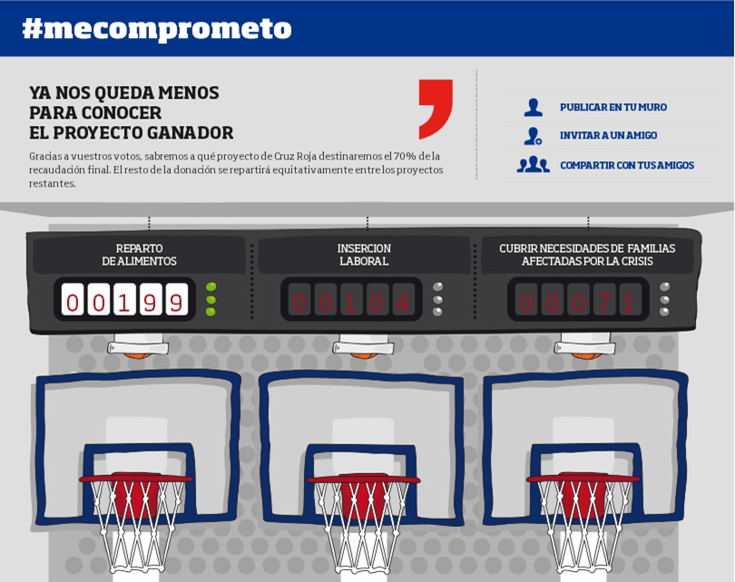 #mecomprometo